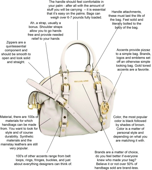 Anatomy of a Handbag Part 1