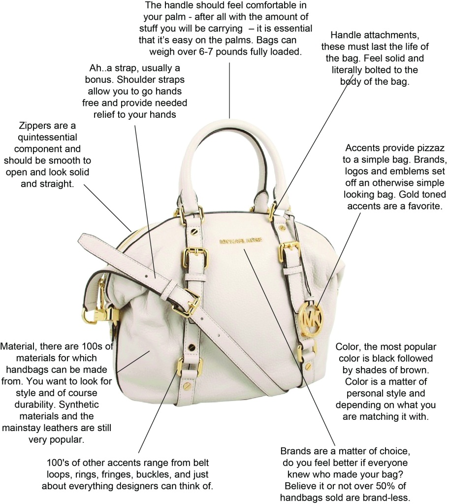 Anatomy of a Handbag - Part 1